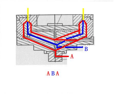 ZMC-CHSJ-MH2-ABA 03