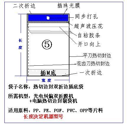 ZMC-SS-L-CH 01