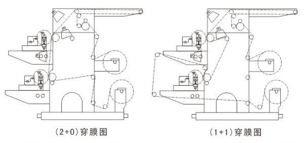 ZMC-CHSJ-FP2 01