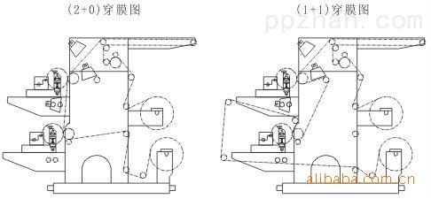 ZMC-CHSJ-FP2 02